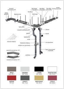 System rynnowy Niagara - Tytanium